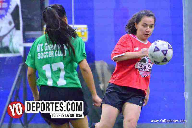 UCSN Gonzo-Greenwood-AKD Premier Academy Soccer League-mujeres indoor