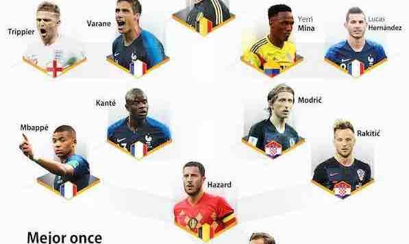 El once ideal del Mundial de Rusia 2018