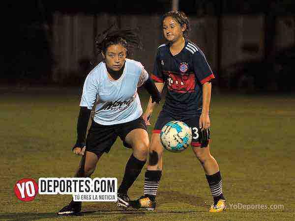 La Juve Wizards-Women Premier Academy Soccer League Gage Park