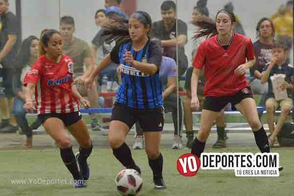 San Luis-Chicago Ladies-Liga Latinoamericana Final femenil
