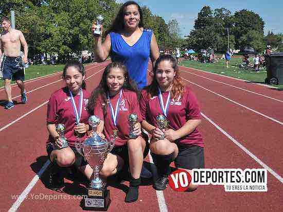 CD Vagos-FC Luna-Liga Interamericana familia