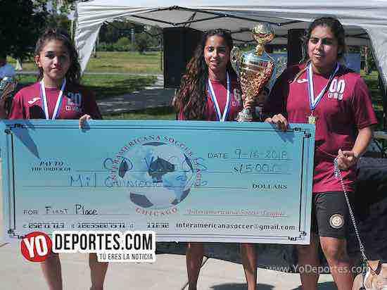 CD Vagos campeonas y acaba con la temporada ganadora de FC Luna
