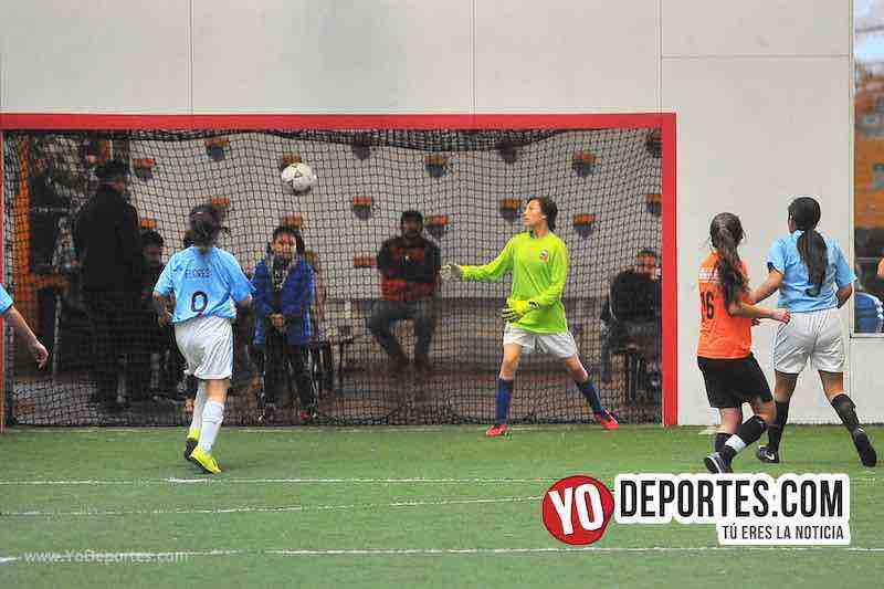 Tigers-Blazers-Chicago Women Premier Chitown Futbol